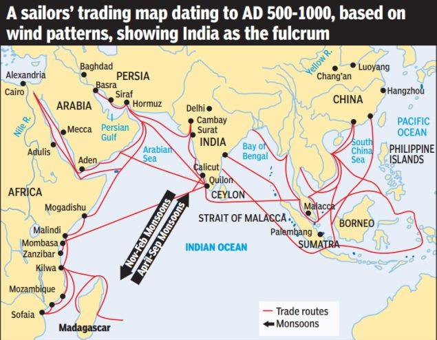 Indian Ocean monsoon wind patterns aid travel by sea