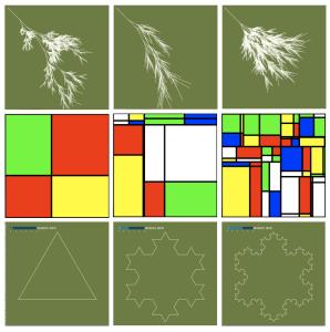 Piet Mondrian squares are fractal