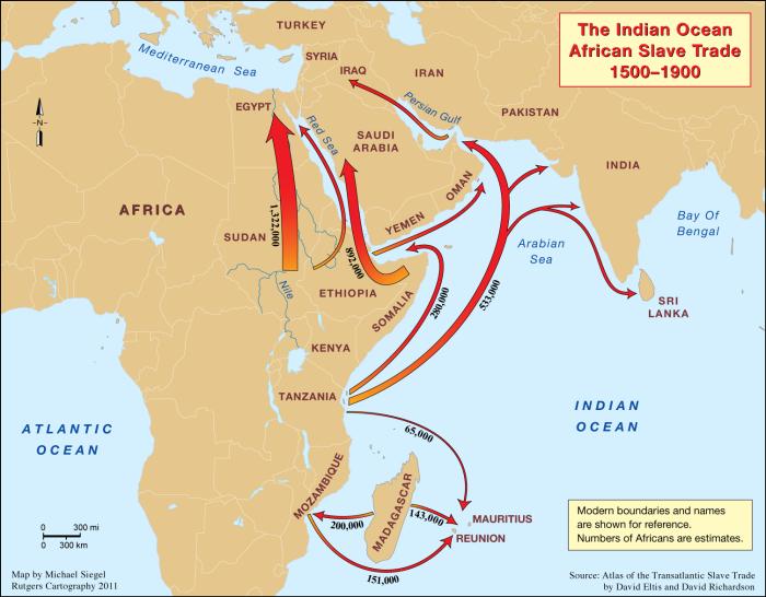 Indian Ocean Slave Trade