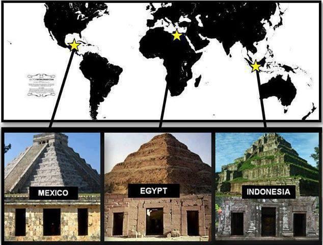 Pyramids Worldwide