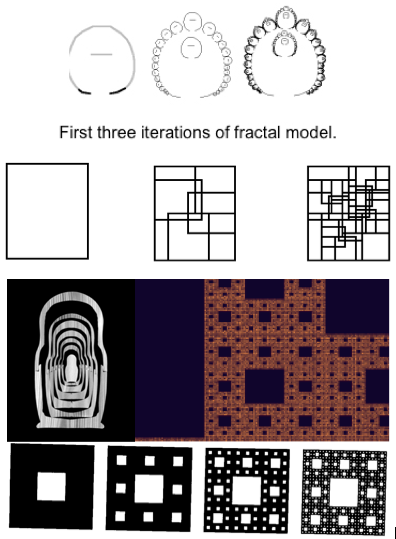 fractal iterations