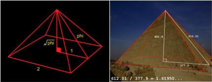 pyramid of giza phi