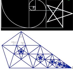 phi recursion
