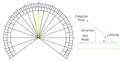 astrolabe sundial