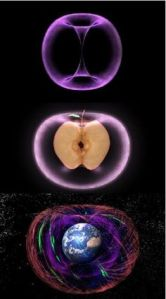 earth is the gab center of creation and the apple of Gods eye