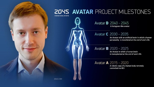 project avatar 2045