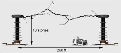 lightning-demand-building-worlds-largest-tesla-coils.w654