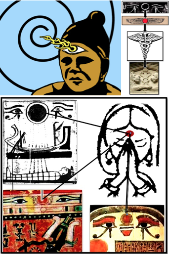 3rd eye egypt to india