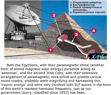 pyramid antenna