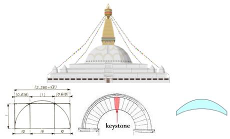 eminent mound stupa