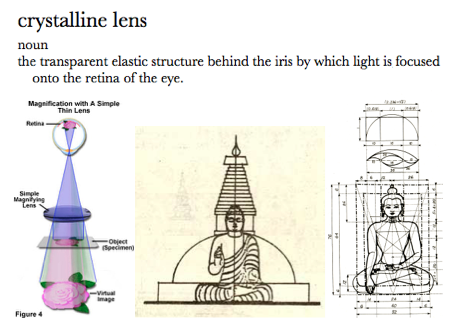 stupa lens