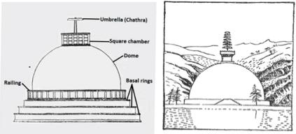 stupa chathra