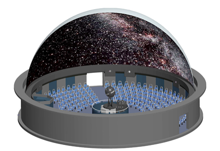 observatory video dome