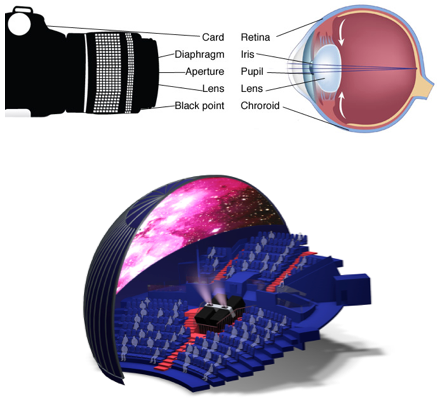 eye lens camera 1
