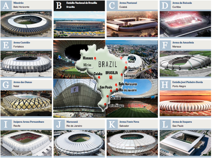 stadium eye examples