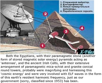 pyramid satellite