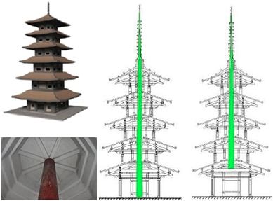pagoda central pillar