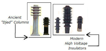 high voltage insulators like died