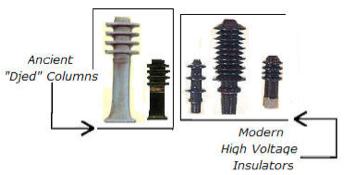 high voltage insulators like died