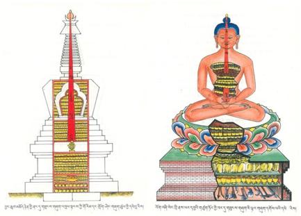 buddha spine central pillar