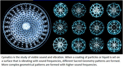 cymatics God spoke and create by Word