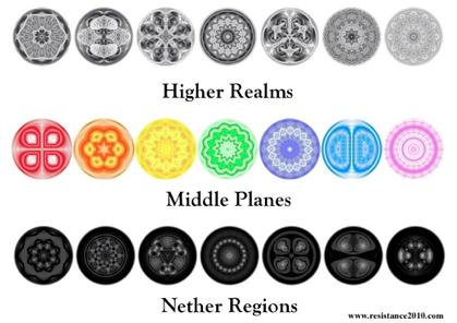 chakra tones frequency design