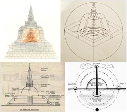stupa channels celestial energy