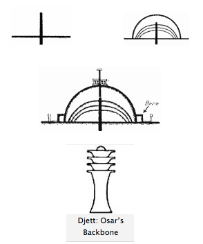 stupa backbone