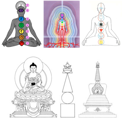 stupa chakra
