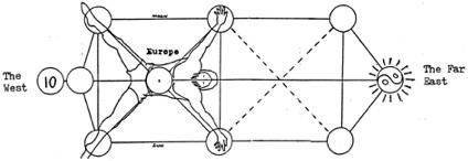 vitruvian diagram 2