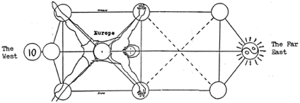 vitruvian diagram 2