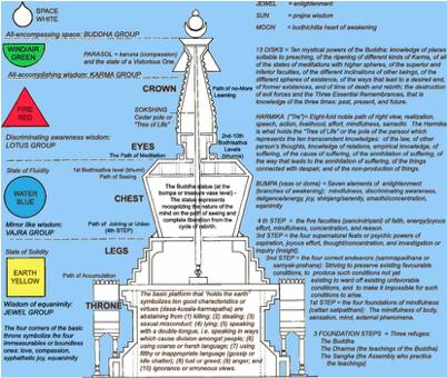 baal stupa 4