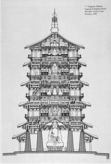 pagoda nesting box energy