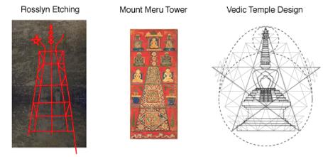 rossyln etching mount meru stupa vedic temple antenna