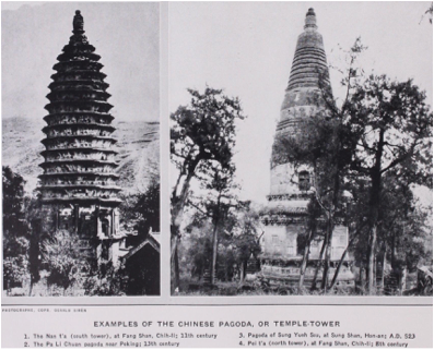 pagoda temple tower recursive energy diffusion