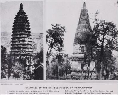 pagoda temple tower recursive energy diffusion