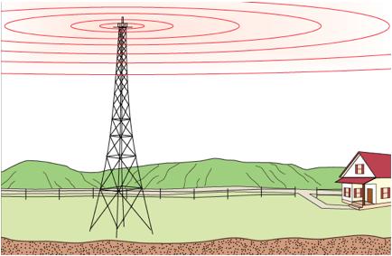 antenna broadcast signal