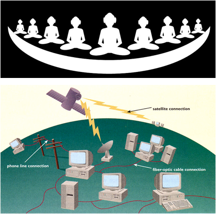 internet chakra network