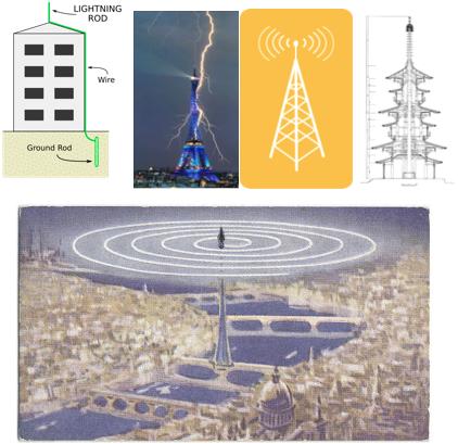 antenna energy diffusion