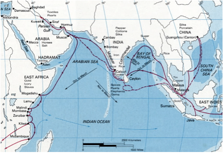 east africa asia ocean trade routes