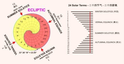 24-solar-terms