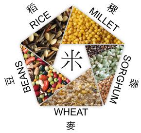 5_sacred_food