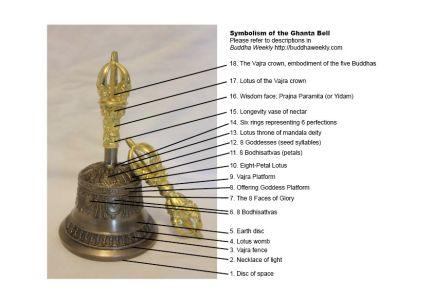 Buddha-Ghanta-Bell