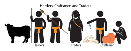Herders_Craftsmen_and_Traders