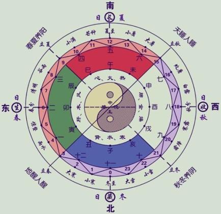 chinese lunisolar calendar 1