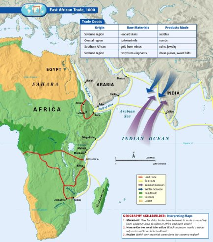 east african trade 1000 AD