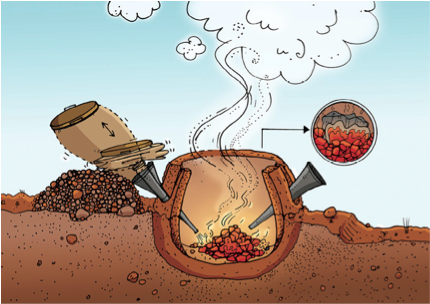 african iron furnace 4