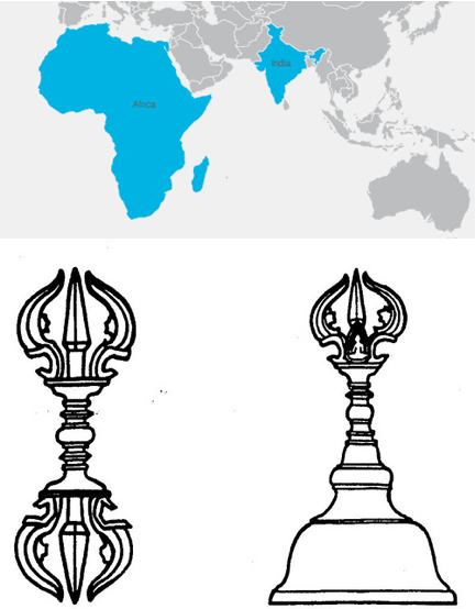 africa to india map Ghanta bell migration