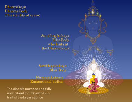 buddha buddhism channeling familiar spirits