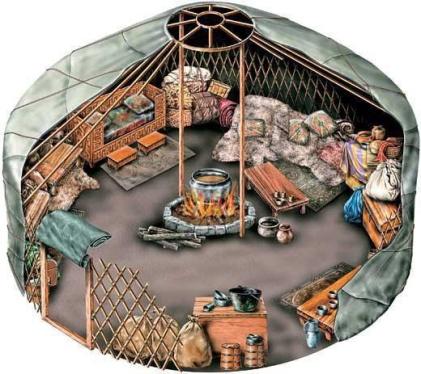 A Yurt is a Mongolian portable tent dwelling
